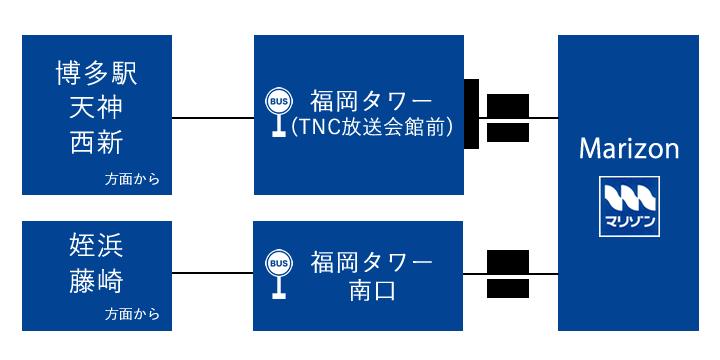 交通アクセス_バス