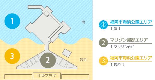 撮影エリアマップ